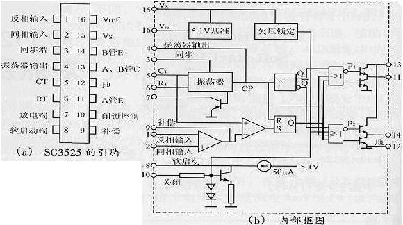 还有的将石英晶体振子置于内部的恒温槽中,而将振荡电路置于外部的