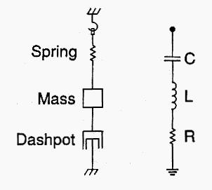 图1.机械振动系统的等效电路.