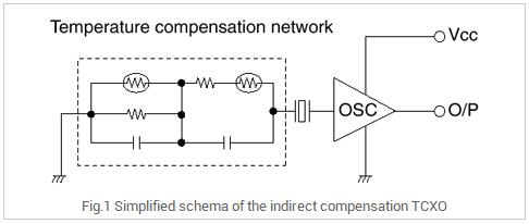 爱普生有源晶振,tco-5861,5862,5867,5869振荡器,智能
