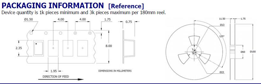 cts晶振,石英晶体振荡器,model425贴片晶振