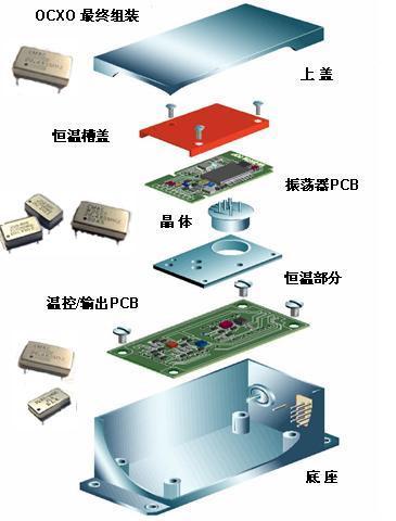 图3是一个串联型振荡器,晶体管t1和t2构成的两级放大器,石英晶体xt与